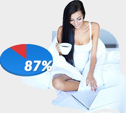 PeniSizeXL - recenze - diskuze - forum - výsledky