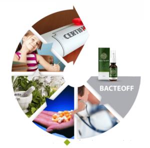 Bacteoff - kde koupit - lékárna - heureka - prodejna